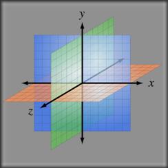 487px-3D_coordinate_system_svg